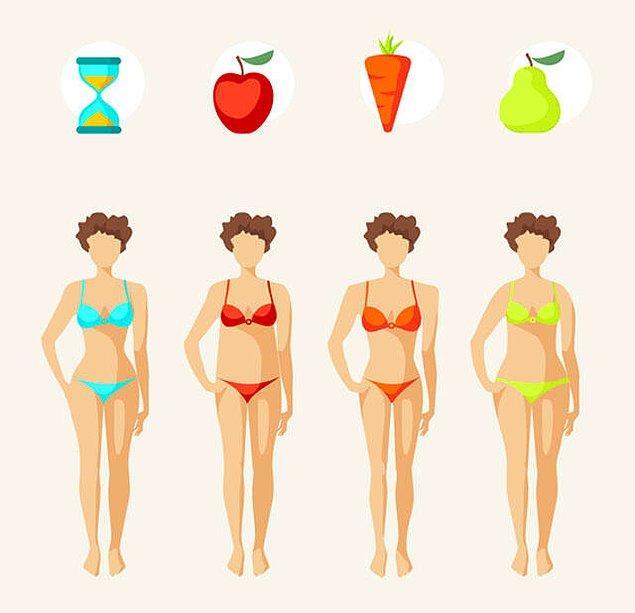 Peki vücut tipimize göre nasıl seçimler yapabiliriz?