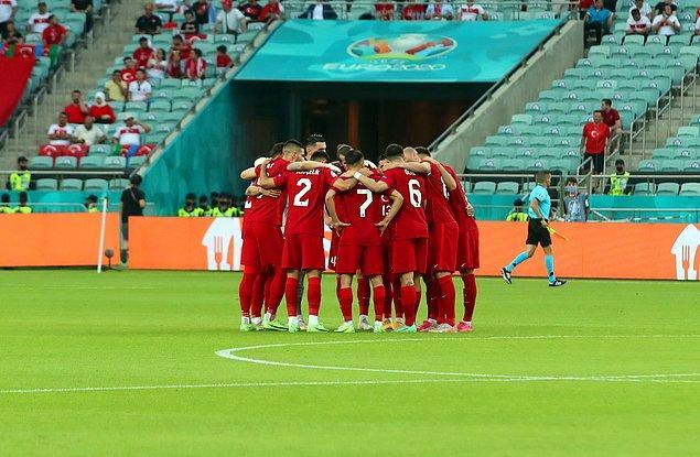 Türkiye EURO 2020 Gruptan Çıkar Mı?
