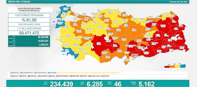 Türkiye'nin 13 Temmuz 2021 güncel koronavirüs tablosu: