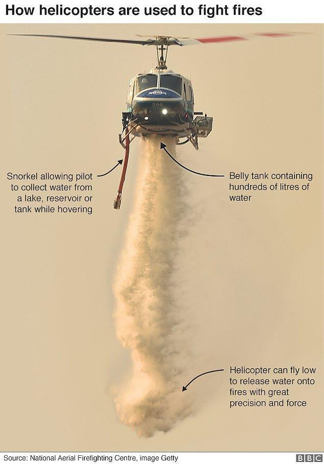 Bu da o büyük yangın esnasında çalışan helikopterden sadece bir tanesi
