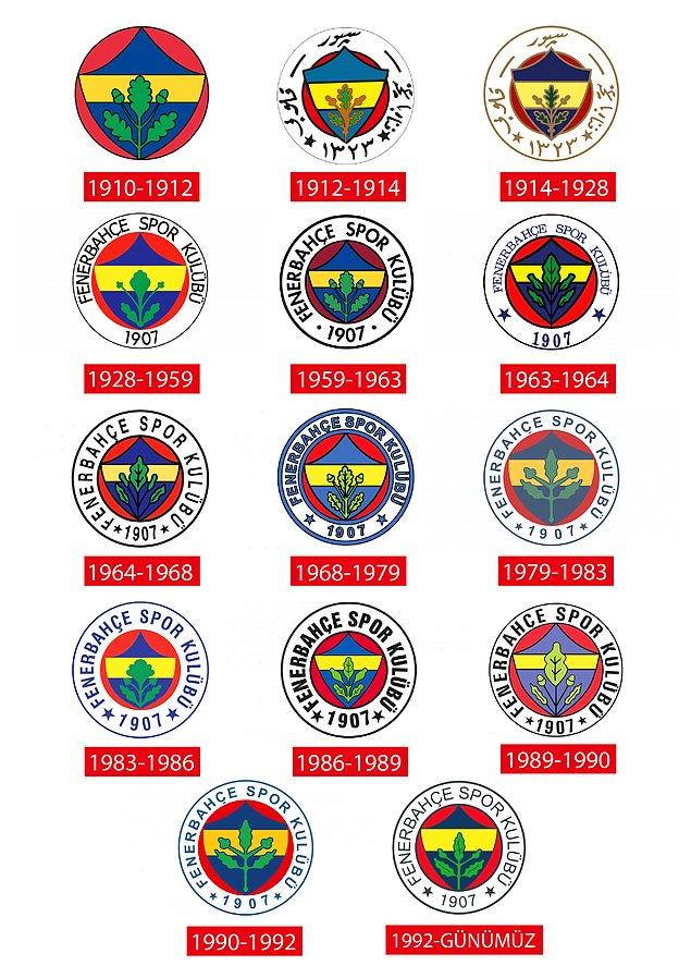 2. Fenerbahçe