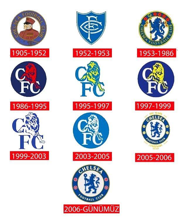 8. Chelsea