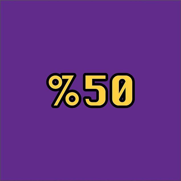 Verdiğin cevaplara göre senin kıskançlık seviyen %50!