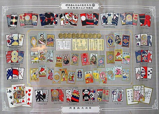3. Nintendo - Kart Oyunu (1889)