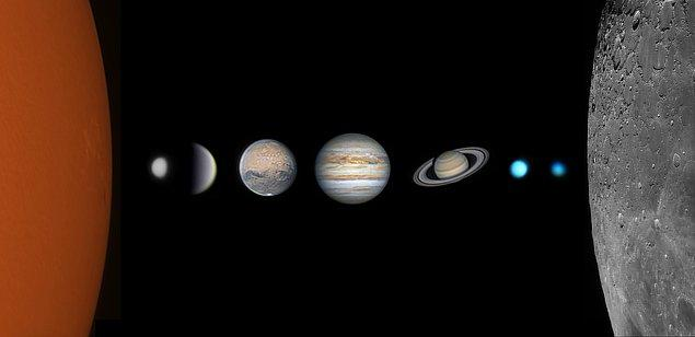 25. Güneş Sistemi'nin üyeleri yan yana: