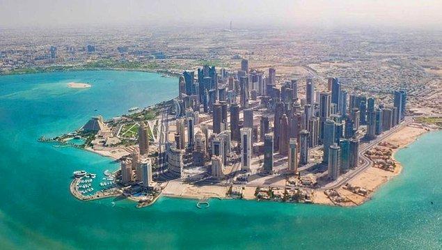 Sonuçlara göre Katar'ı vatandaşların %20.9'u müttefik, %24.0'ı gerekli ortak, %8.6'sı rakip, %18.6'sı da düşman olarak görüyor.