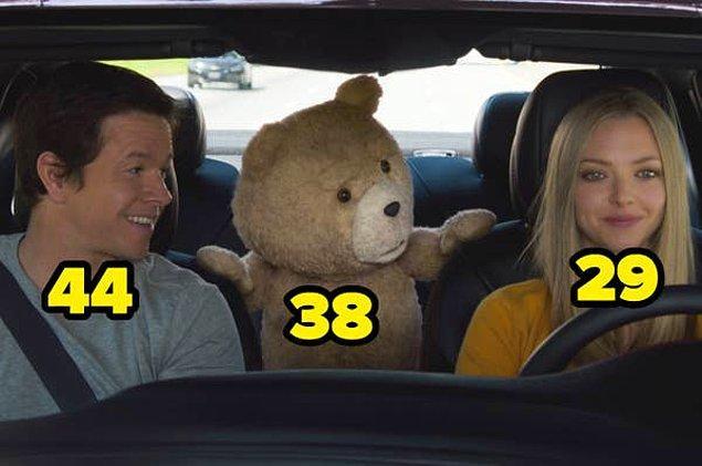 13. 2015'te çıkan devam filminde ise Wahlberg 44 yaşındayken, partneri Amanda Seyfried 29'du.