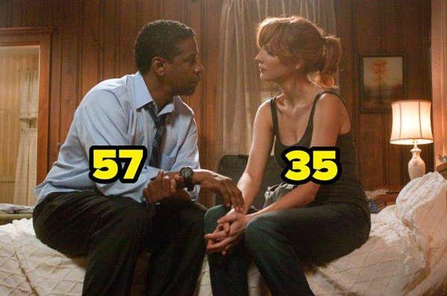 22. Uçuş filminde, ünlü oyuncu Denzel Washington 57 yaşındayken, partneri Kelly Reilly 35 yaşındaydı.