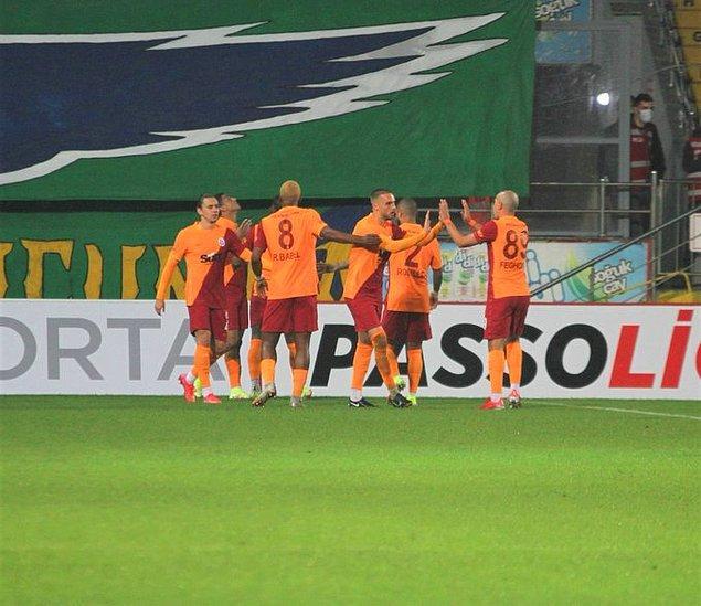 Bu sonuçla Aslan 13 puana yükselirken, Rizespor 8. hafta sonunda 1 puanda kaldı.