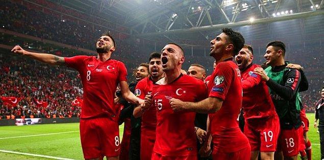 Türkiye Dünya Kupası Yolunda