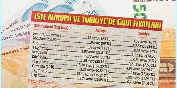 Türkiye Gazetesi Euro'yu Türk Lirası'na Çevirerek Avrupa'daki Hayat Pahalılığını(!) Gösterdi